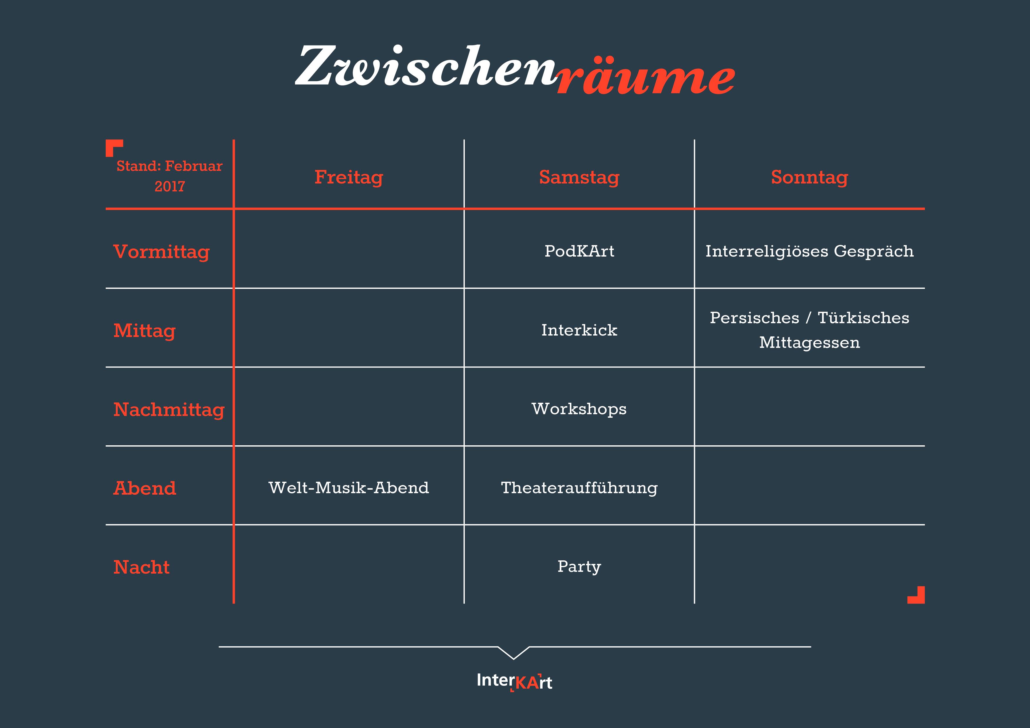 Festival ZwischenRÄUME
